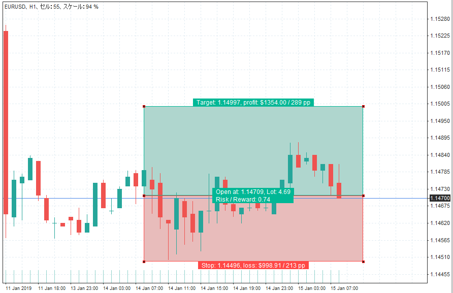 Visualize trading profits and losses | Forex Tester